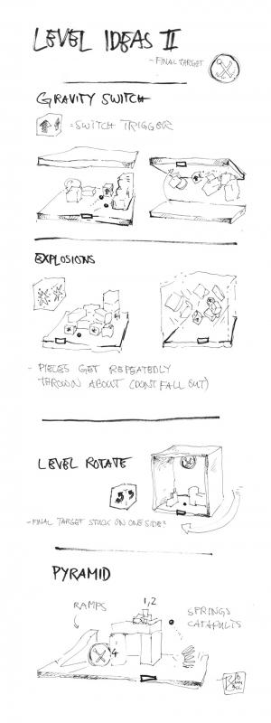 level_idea02_2